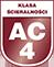 Klasa ścieralności - AC4